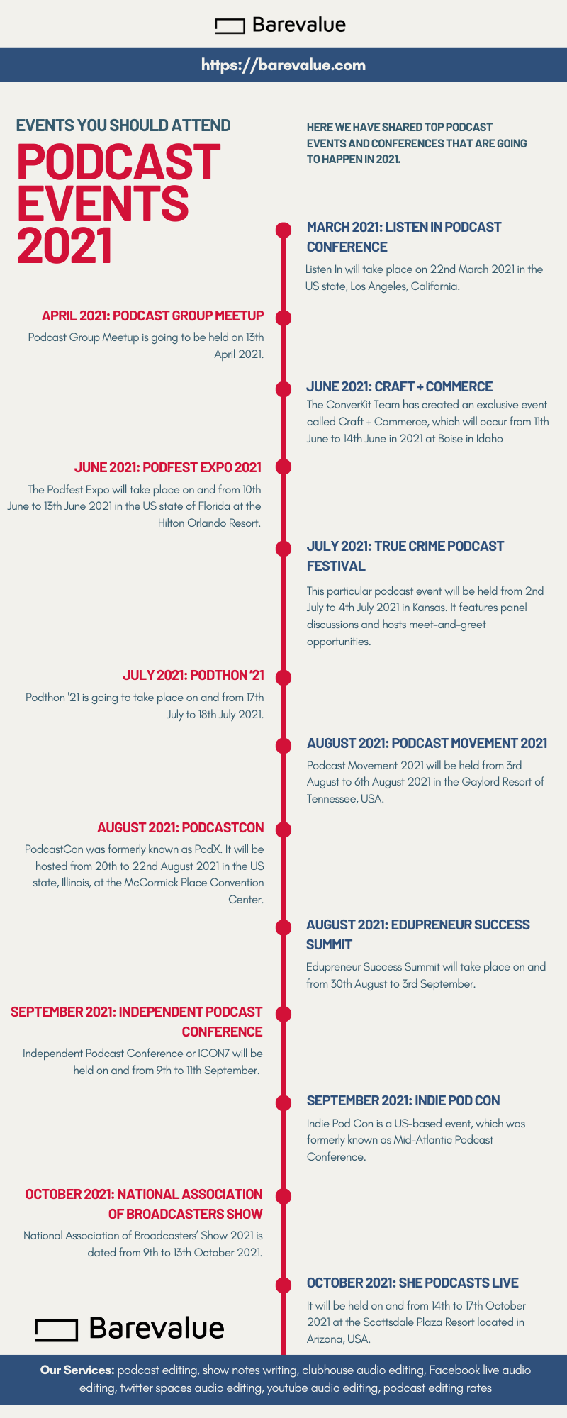Podcast Events to Look Out for in 2021 [Infographic]
